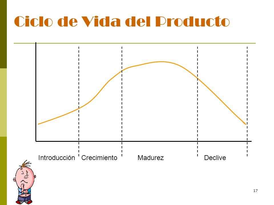 17 Ciclo de Vida del Producto Introducción Crecimiento Madurez Declive