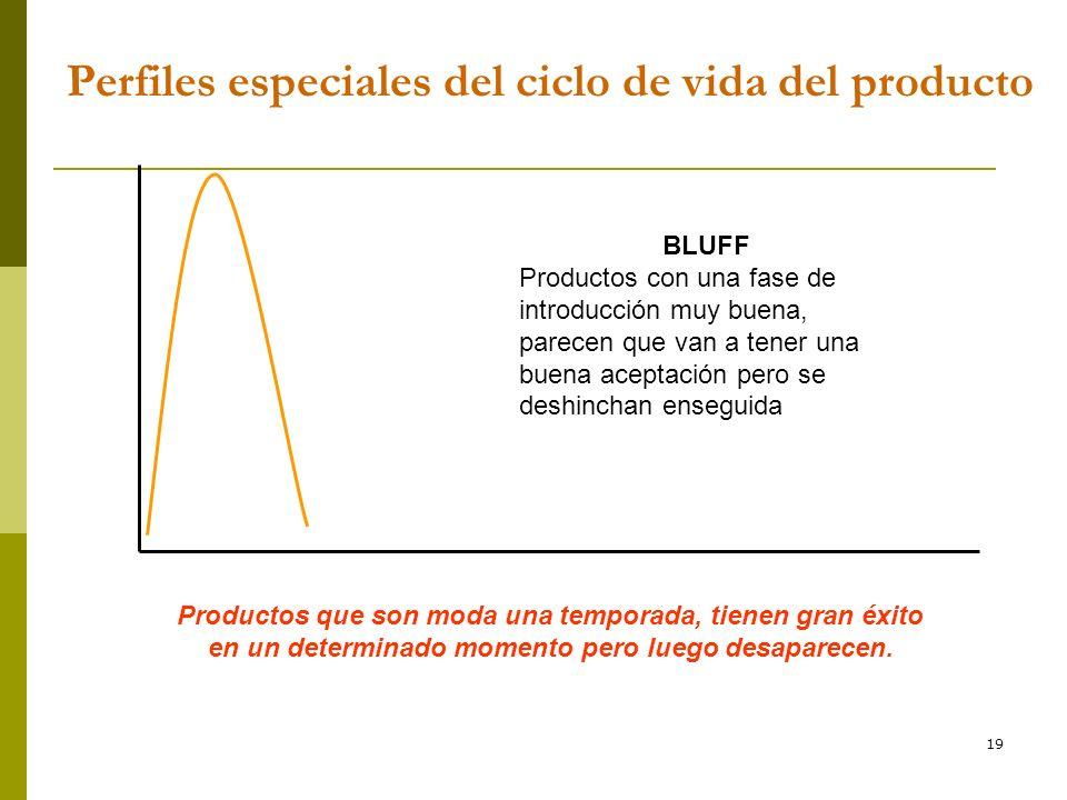 19 Perfiles especiales del ciclo de vida del producto BLUFF Productos con una fase de introducción muy buena, parecen que van a tener una buena acepta