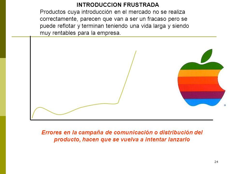 24 INTRODUCCION FRUSTRADA Productos cuya introducción en el mercado no se realiza correctamente, parecen que van a ser un fracaso pero se puede reflot