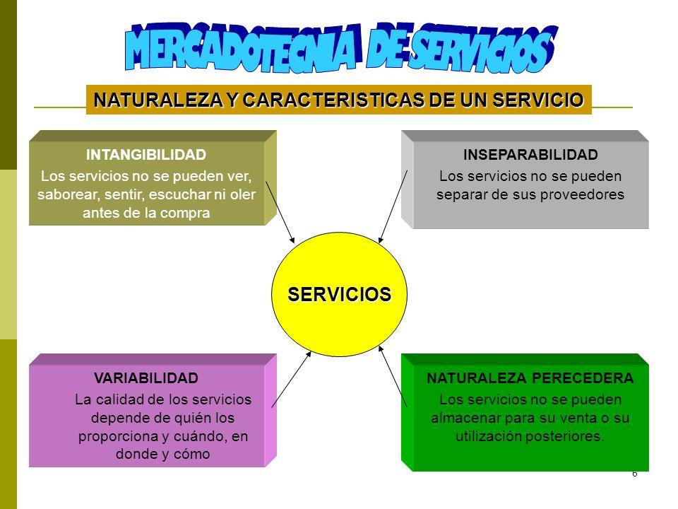 6 SERVICIOS INTANGIBILIDAD Los servicios no se pueden ver, saborear, sentir, escuchar ni oler antes de la compra INSEPARABILIDAD Los servicios no se p