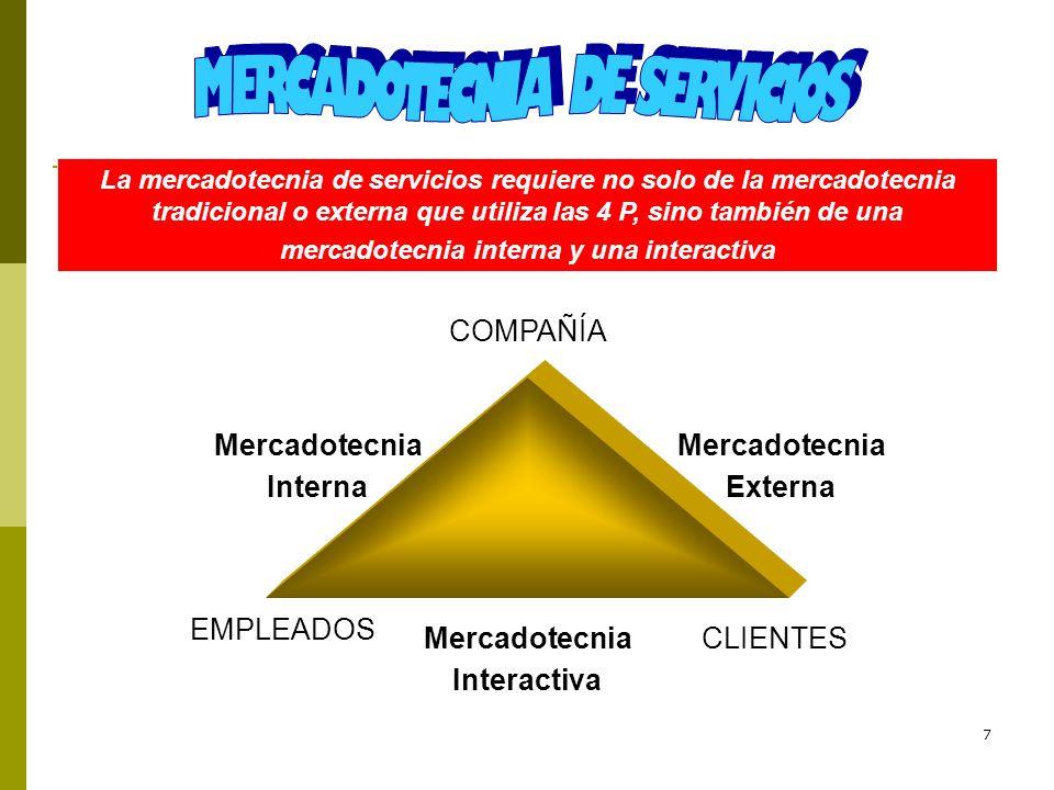 7 COMPAÑÍA CLIENTES EMPLEADOS Mercadotecnia Interna Mercadotecnia Externa Mercadotecnia Interactiva La mercadotecnia de servicios requiere no solo de