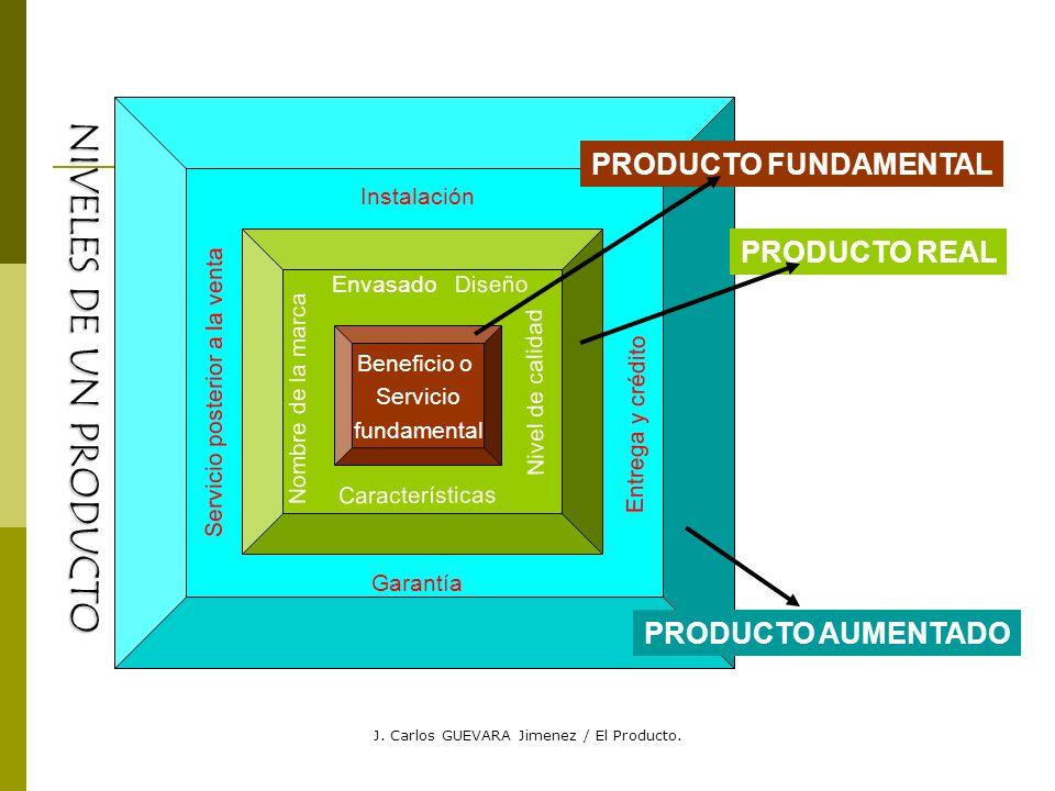 J. Carlos GUEVARA Jimenez / El Producto. NIVELES DE UN PRODUCTO Instalación Entrega y crédito Servicio posterior a la venta Garantía PRODUCTO AUMENTAD