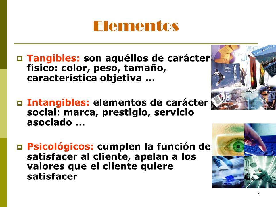 9 Tangibles: son aquéllos de carácter físico: color, peso, tamaño, característica objetiva … Intangibles: elementos de carácter social: marca, prestig