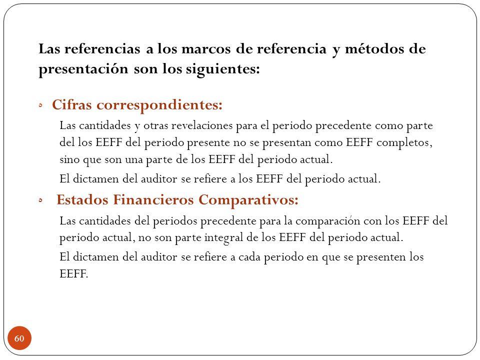 Las referencias a los marcos de referencia y métodos de presentación son los siguientes: ه Cifras correspondientes: Las cantidades y otras revelacione