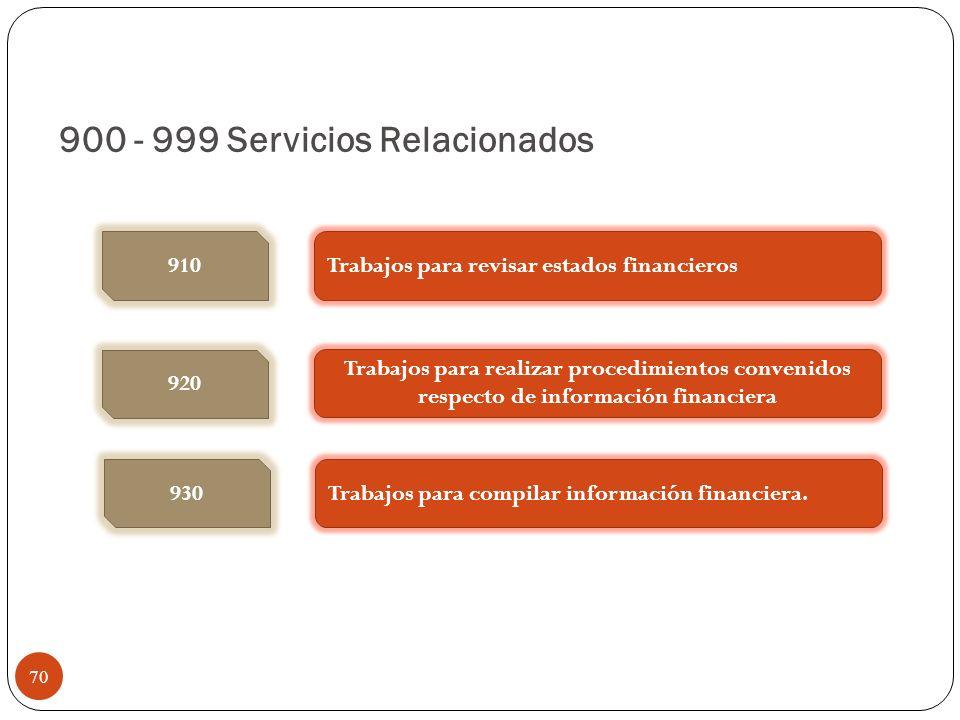 900 - 999 Servicios Relacionados Trabajos para revisar estados financieros 910 920 930 Trabajos para realizar procedimientos convenidos respecto de in