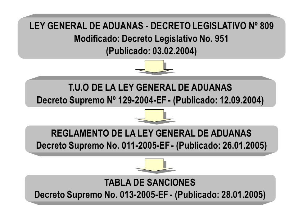 REGLAMENTO DE LA LEY GENERAL DE ADUANAS Decreto Supremo No. 011-2005-EF - (Publicado: 26.01.2005) LEY GENERAL DE ADUANAS - DECRETO LEGISLATIVO Nº 809
