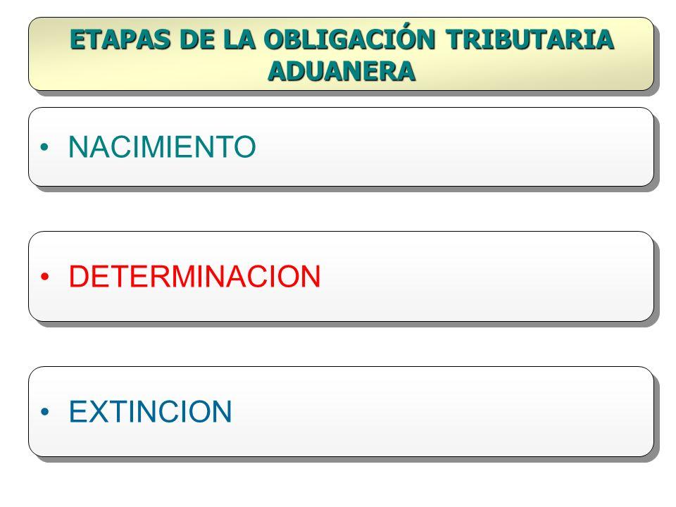 ETAPAS DE LA OBLIGACIÓN TRIBUTARIA ADUANERA NACIMIENTO DETERMINACION EXTINCION