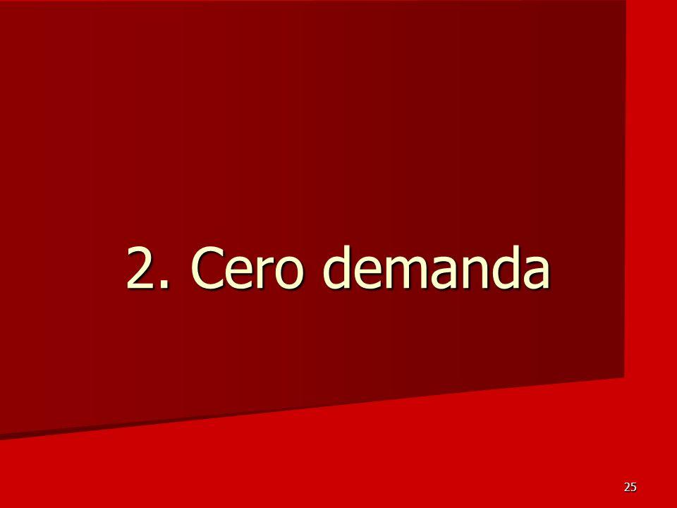 25 2. Cero demanda