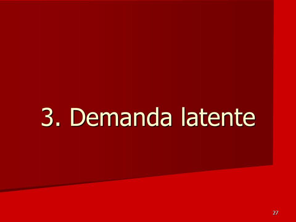 27 3. Demanda latente