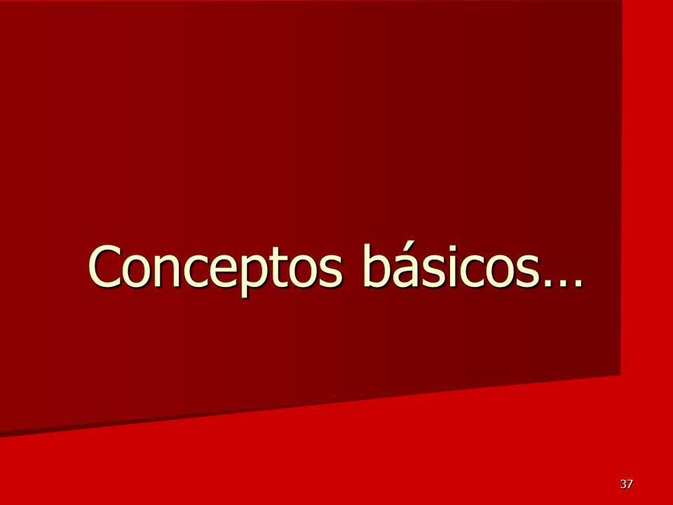 37 Conceptos básicos…