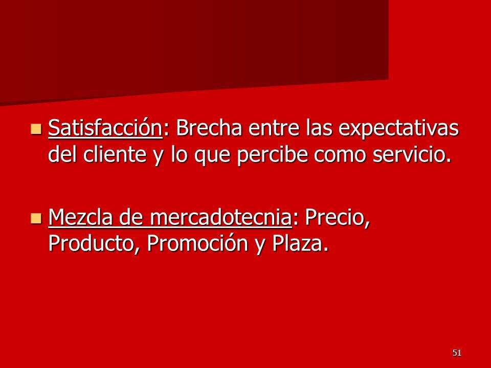 51 Satisfacción: Brecha entre las expectativas del cliente y lo que percibe como servicio. Satisfacción: Brecha entre las expectativas del cliente y l