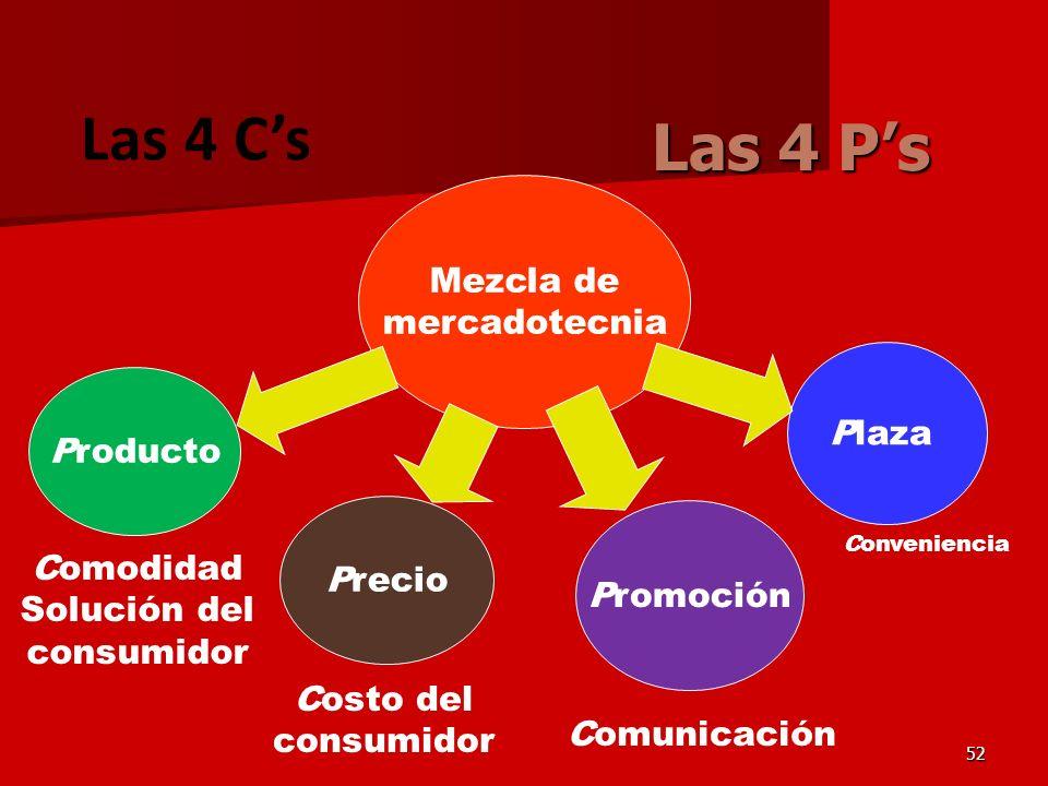 52 Las 4 Ps Mezcla de mercadotecnia Producto Precio Promoción Plaza Las 4 Cs Comodidad Solución del consumidor Costo del consumidor Comunicación Conve