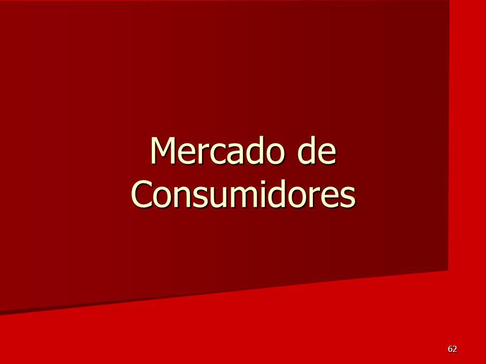 62 Mercado de Consumidores