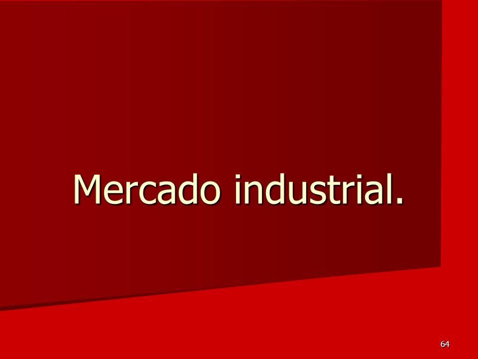 64 Mercado industrial.