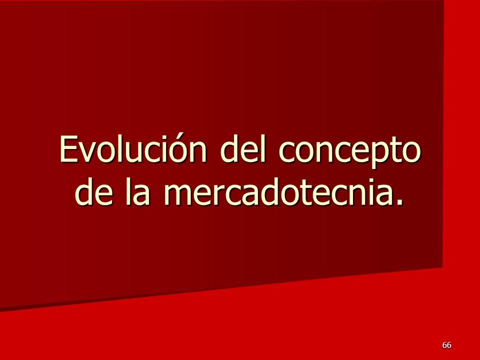 66 Evolución del concepto de la mercadotecnia.