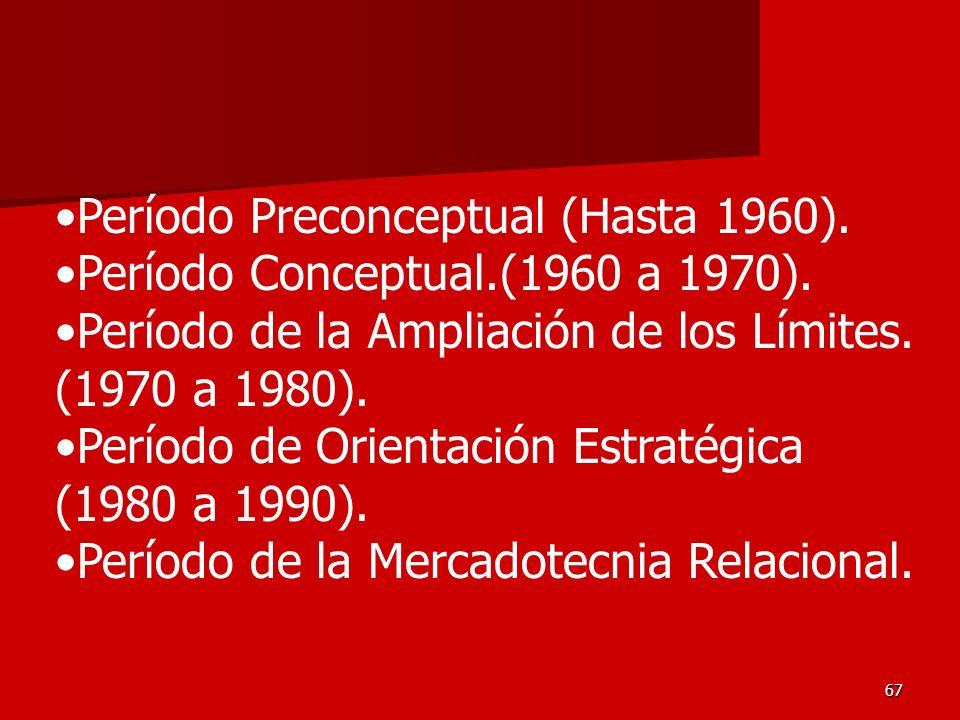 67 Período Preconceptual (Hasta 1960). Período Conceptual.(1960 a 1970). Período de la Ampliación de los Límites. (1970 a 1980). Período de Orientació