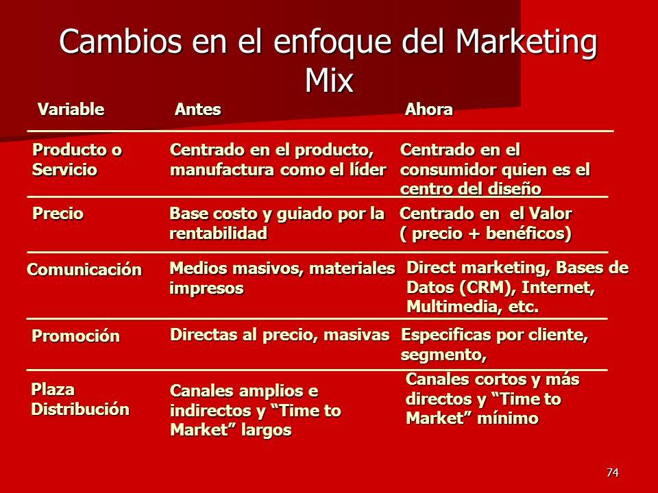74 Cambios en el enfoque del Marketing Mix Canales cortos y más directos y Time to Market mínimo Producto o Servicio Centrado en el producto, manufact