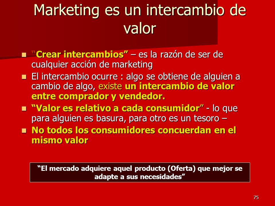 75 Marketing es un intercambio de valor Crear intercambios – es la razón de ser de cualquier acción de marketingCrear intercambios – es la razón de se