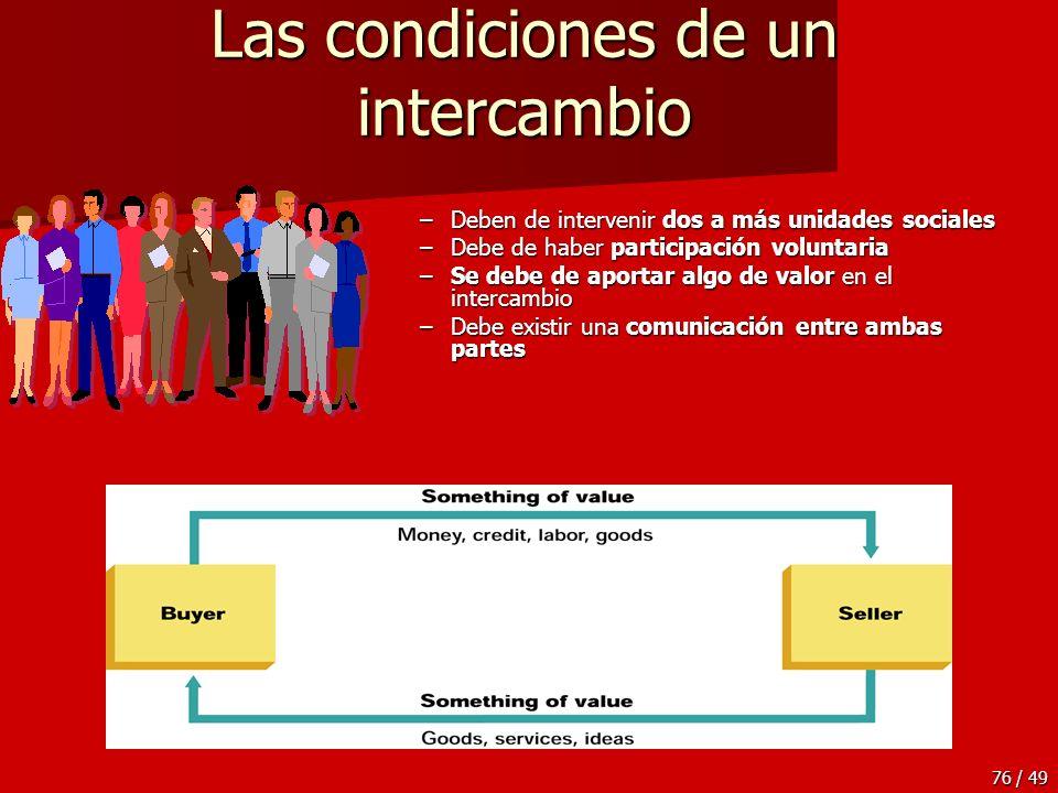 76 / 49 Las condiciones de un intercambio –Deben de intervenir dos a más unidades sociales –Debe de haber participación voluntaria –Se debe de aportar