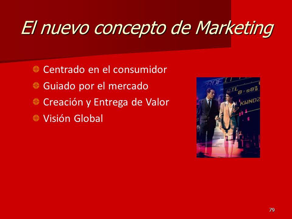 79 El nuevo concepto de Marketing Centrado en el consumidor Guiado por el mercado Creación y Entrega de Valor Visión Global