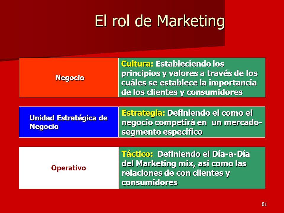 81 El rol de Marketing Negocio Operativo Unidad Estratégica de Negocio Cultura: Estableciendo los principios y valores a través de los cuáles se estab