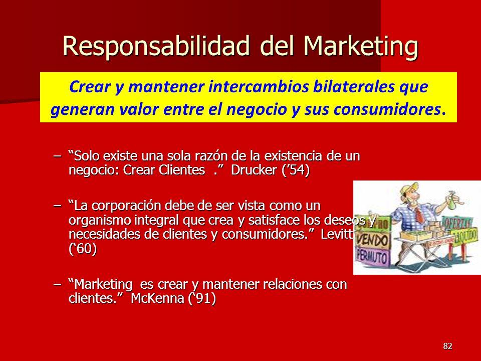 82 Responsabilidad del Marketing –Solo existe una sola razón de la existencia de un negocio: Crear Clientes. Drucker (54) –La corporación debe de ser