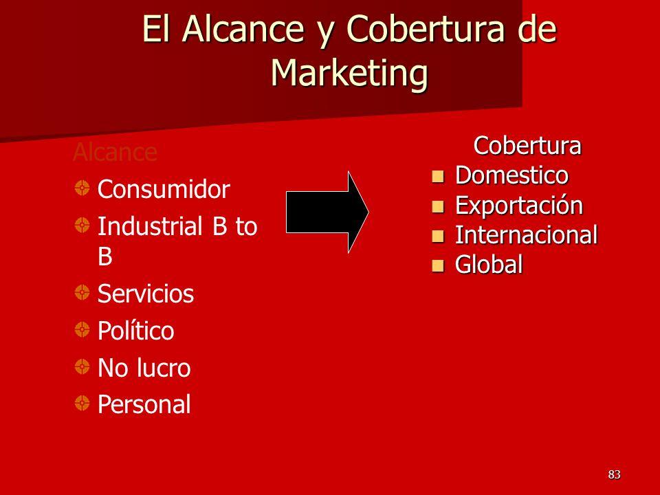 83 El Alcance y Cobertura de Marketing Cobertura Domestico Domestico Exportación Exportación Internacional Internacional Global Global Alcance Consumi