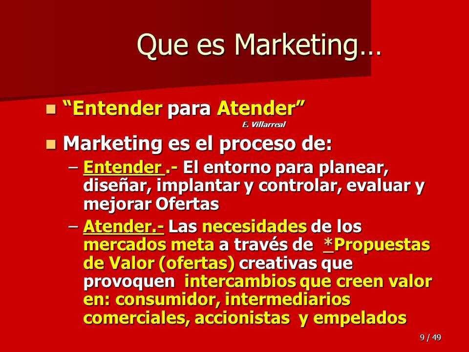 9 9 / 49 Que es Marketing… Entender para Atender Entender para Atender E. Villarreal E. Villarreal Marketing es el proceso de: Marketing es el proceso