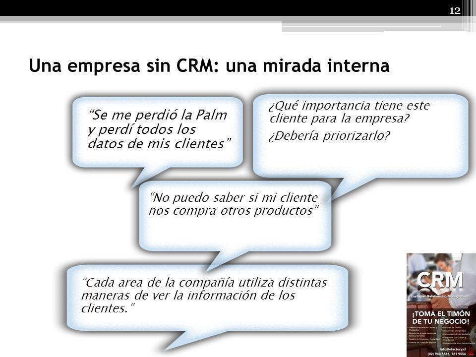 Gerenciar las Relaciones con los Clientes ImplementaciónSeguimiento ActualizaciónInformación ReportesGerenciales Base Única de Datos ClientesNombreDir