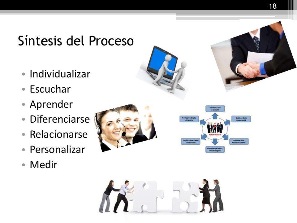 CRM: Pasos del Proceso 17