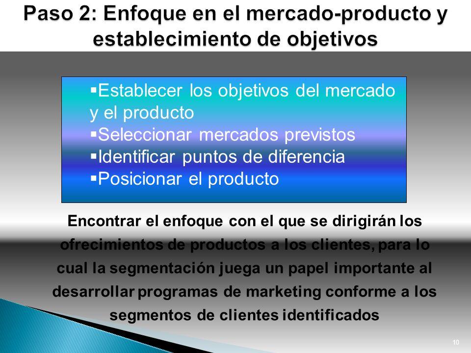 10 Encontrar el enfoque con el que se dirigirán los ofrecimientos de productos a los clientes, para lo cual la segmentación juega un papel importante