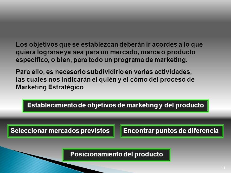 11 Los objetivos que se establezcan deberán ir acordes a lo que quiera lograrse ya sea para un mercado, marca o producto específico, o bien, para todo