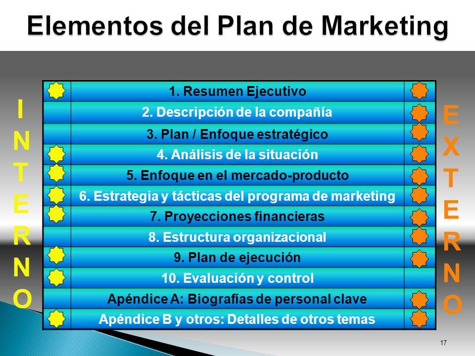 1. Resumen Ejecutivo 2. Descripción de la compañía 3. Plan / Enfoque estratégico 4. Análisis de la situación 5. Enfoque en el mercado-producto 6. Estr