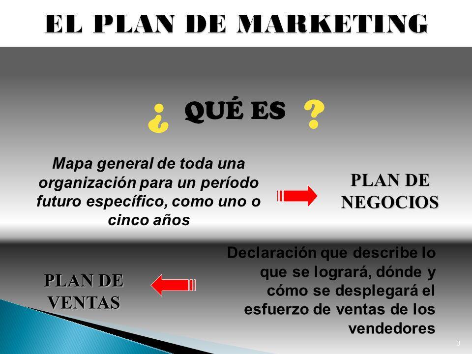 3 PLAN DE NEGOCIOS PLAN DE VENTAS Declaración que describe lo que se logrará, dónde y cómo se desplegará el esfuerzo de ventas de los vendedores ¿ QUÉ