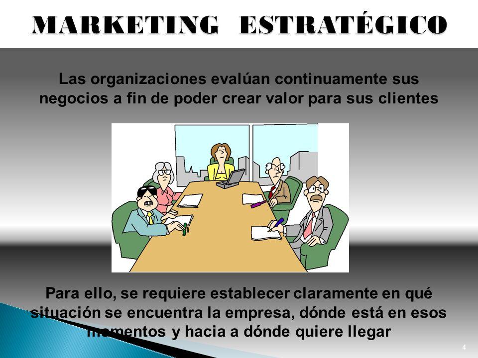 4 Las organizaciones evalúan continuamente sus negocios a fin de poder crear valor para sus clientes Para ello, se requiere establecer claramente en q