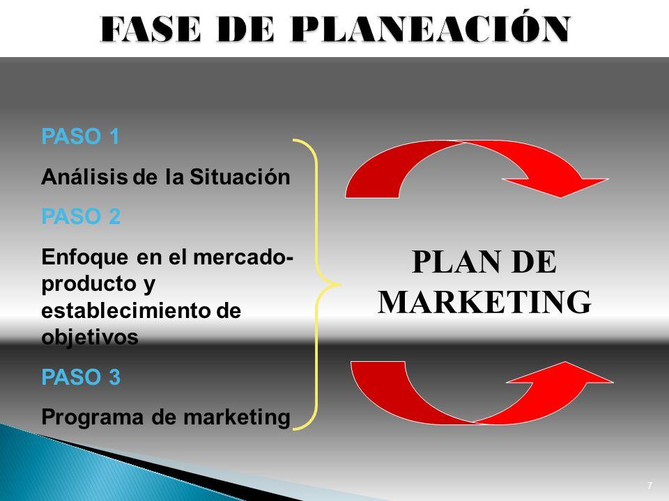 7 PASO 1 Análisis de la Situación PASO 2 Enfoque en el mercado- producto y establecimiento de objetivos PASO 3 Programa de marketing PLAN DE MARKETING
