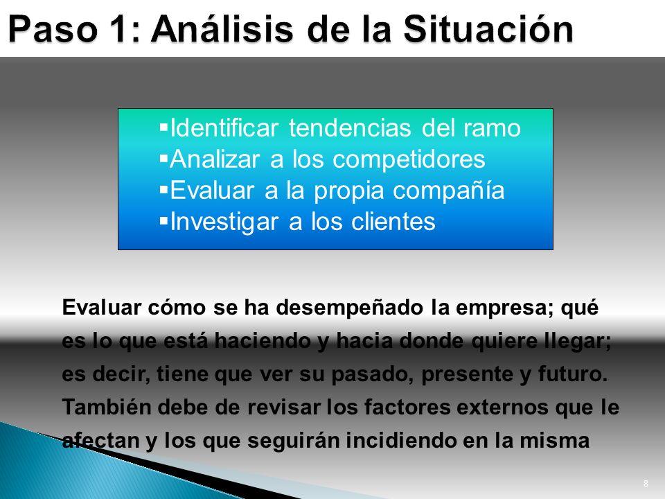 8 Identificar tendencias del ramo Analizar a los competidores Evaluar a la propia compañía Investigar a los clientes Evaluar cómo se ha desempeñado la