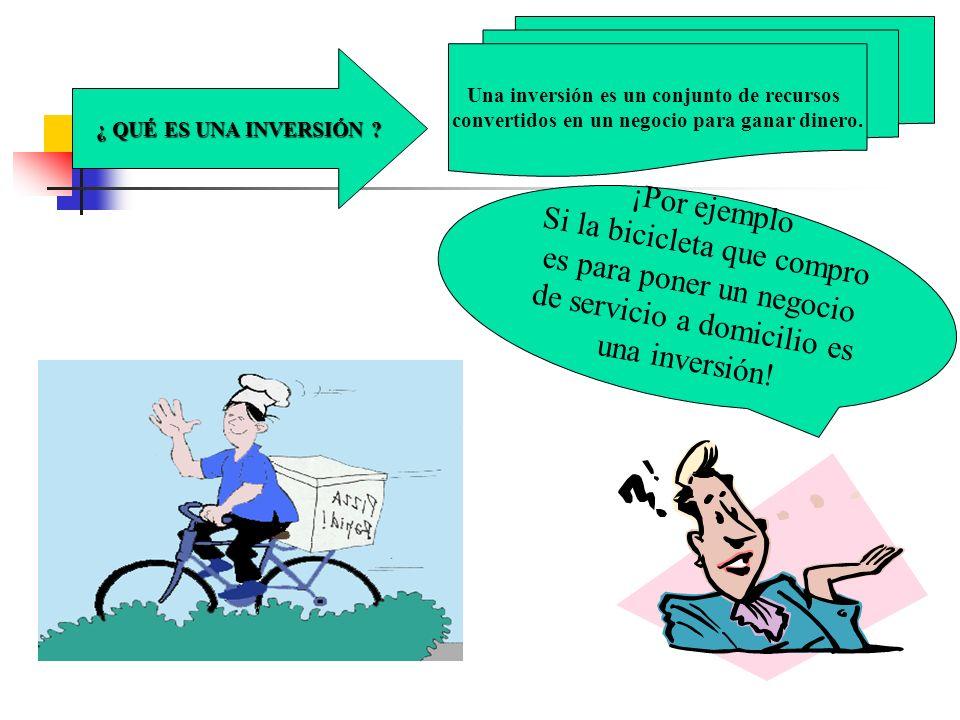 ¿QUÉ ES UN PROYECTO ? ¿QUÉ ES UN PROYECTO ? EL PROYECTO DE INVERSIÓN por ejemplo: decir que voy a comprar una bicicleta es hacer un proyecto ¡Ya sé! U