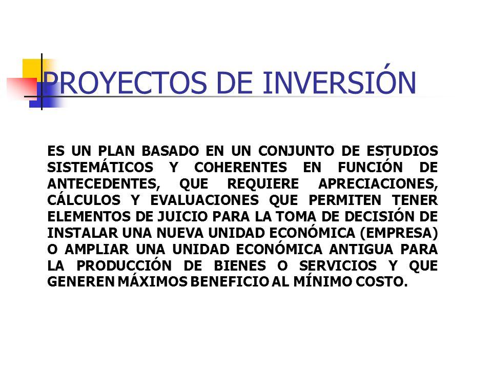 ¿ QUÉ ES UN PROYECTO DE INVERSIÓN ? ¡Muy sencillo! Un proyecto de inversión es un plan que pienso realizar en el futuro para crecer mi negocio o para