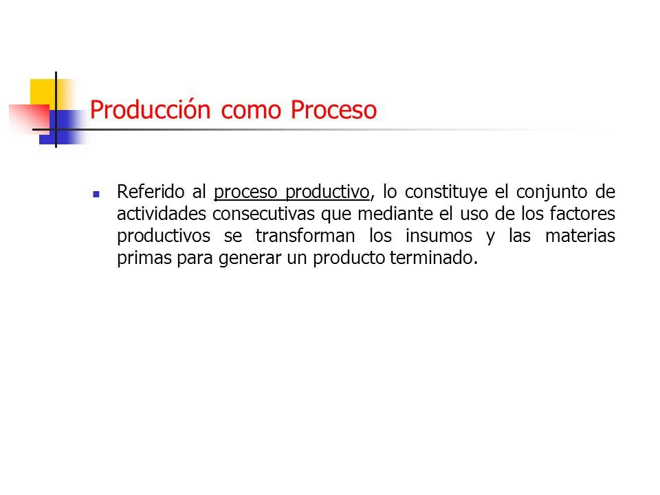 Producción Actividad que se desarrolla para la elaboración de bienes y/o servicios adecuados, para generar recursos productivos y financieros que se u
