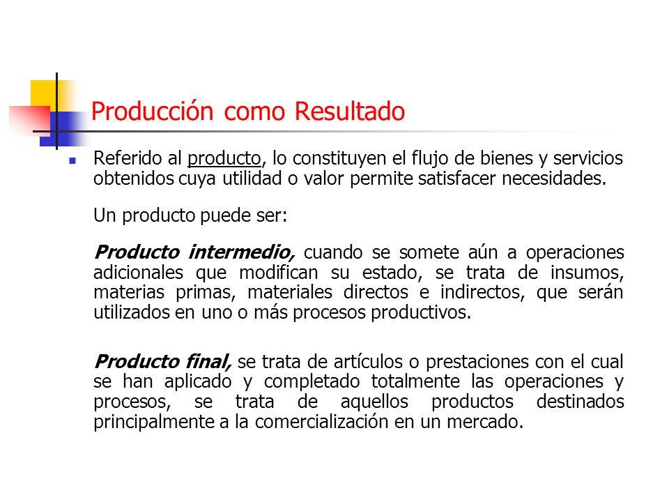 Producción como Proceso Referido al proceso productivo, lo constituye el conjunto de actividades consecutivas que mediante el uso de los factores prod