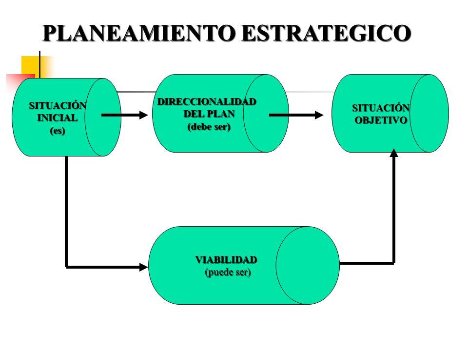 PLANEAMIENTO ESTRATÉGICO EVALUACIÓN DE PROYECTOS FINANZAS ECONOMÍA E INGENIERÍA LA EVALUACIÓN DE PROYECTOS