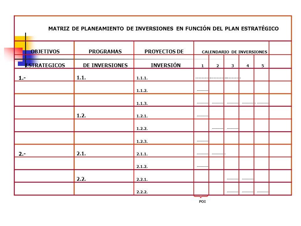 EL BANCO DE PROYECTOS El Banco de Proyectos o Inventarios de Proyectos representa aquella fuente de información que permitirá contar, de manera organi