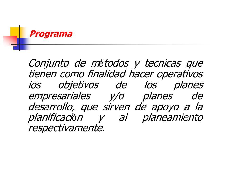 ACTOR SITUACIÓNINICIALSITUACIÓNOBJETIVO PROYECTOS DE ACCIÓN P 1, P 2, P 3,..................................,Pn PLANEAMIENTO ESTRATEGICO Y PROYECTOS Viabilidad de los proyectos Efecto de los proyectos