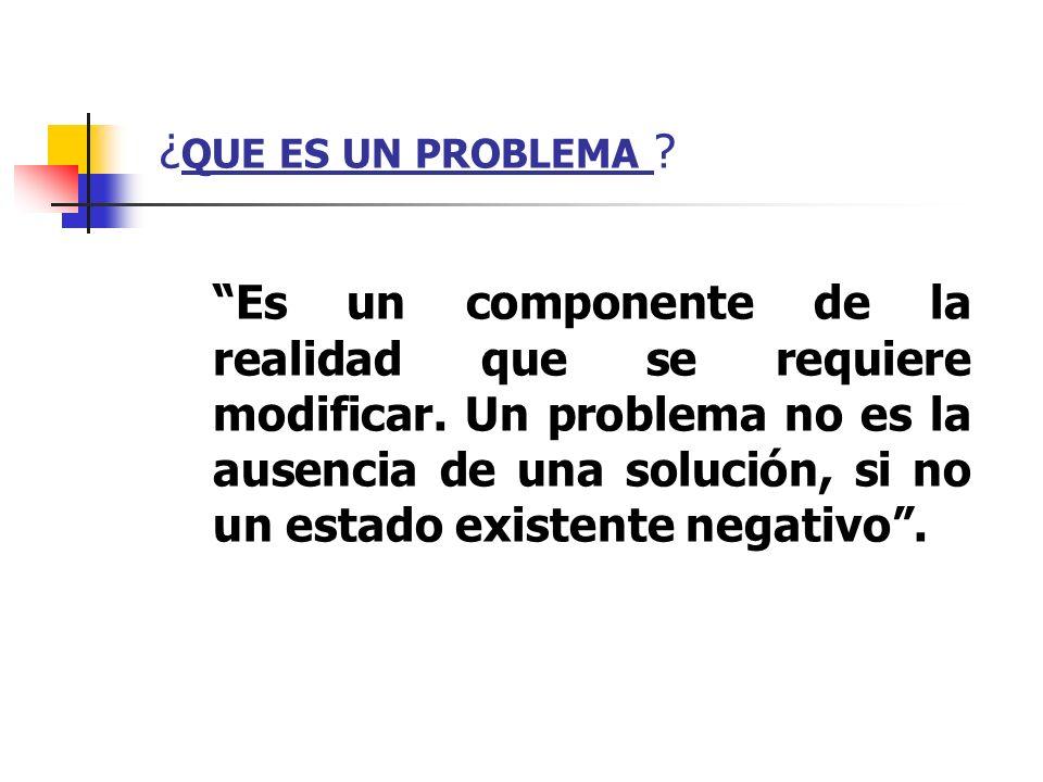 ¿ QUE ES UN PROBLEMA ? Es un componente de la realidad que se requiere modificar. Un problema no es la ausencia de una solución, si no un estado exist