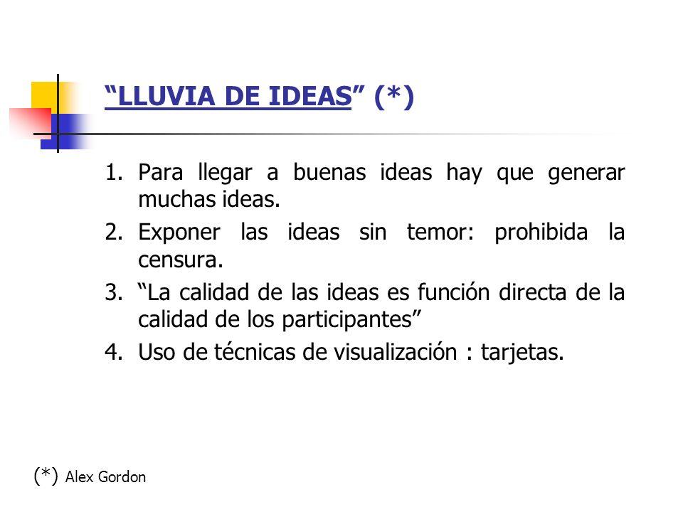 LLUVIA DE IDEAS (*) 1.Para llegar a buenas ideas hay que generar muchas ideas. 2.Exponer las ideas sin temor: prohibida la censura. 3.La calidad de la