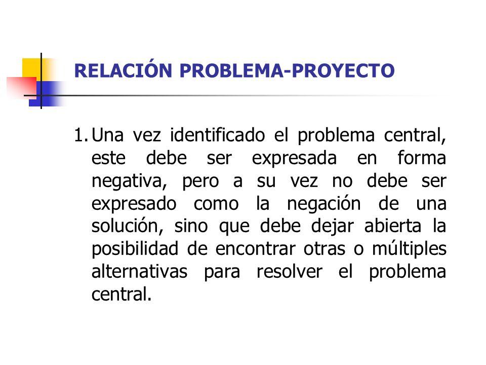 RELACIÓN PROBLEMA-PROYECTO 1.Una vez identificado el problema central, este debe ser expresada en forma negativa, pero a su vez no debe ser expresado