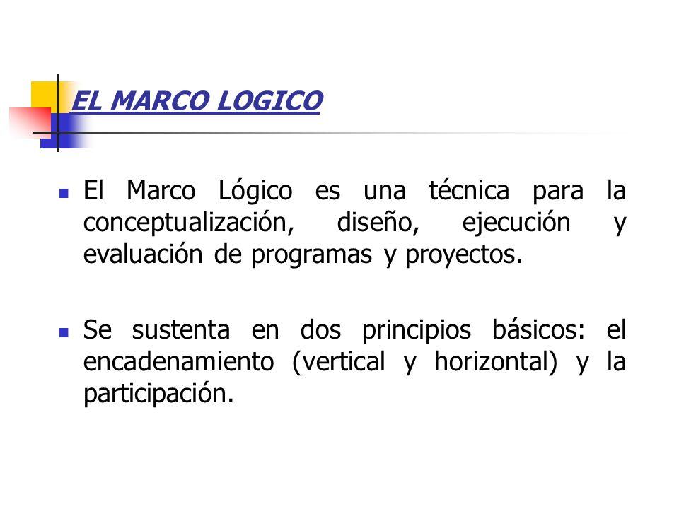EL MARCO LOGICO El Marco Lógico es una técnica para la conceptualización, diseño, ejecución y evaluación de programas y proyectos. Se sustenta en dos