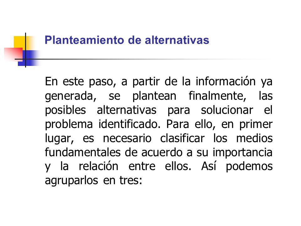 Planteamiento de alternativas En este paso, a partir de la información ya generada, se plantean finalmente, las posibles alternativas para solucionar