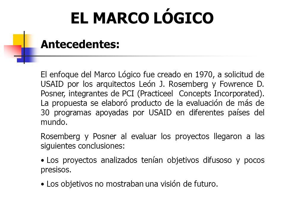 EL MARCO LÓGICO Antecedentes: El enfoque del Marco Lógico fue creado en 1970, a solicitud de USAID por los arquitectos León J. Rosemberg y Fowrence D.